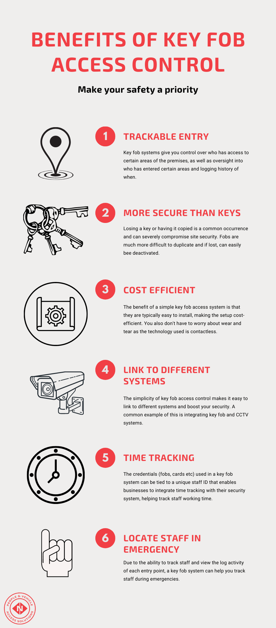 Benefits of Key Fob Access Control