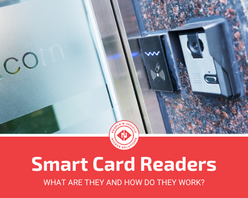 Smart Card Readers